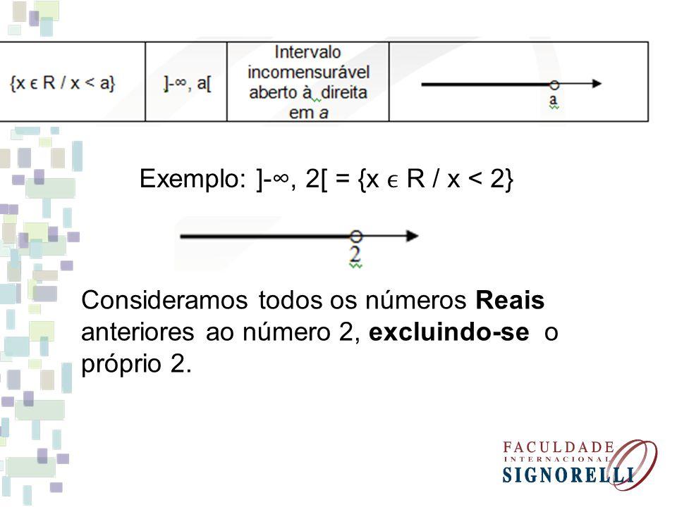 Exemplo: ]-∞, 2[ = {x ϵ R / x < 2}